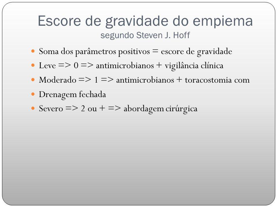 Escore de gravidade do empiema segundo Steven J. Hoff
