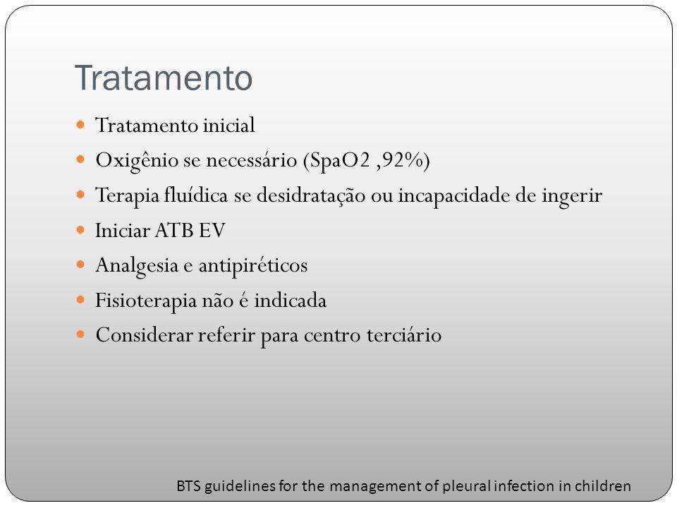 Tratamento Tratamento inicial Oxigênio se necessário (SpaO2 ,92%)