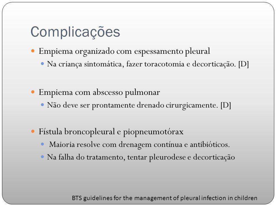 Complicações Empiema organizado com espessamento pleural