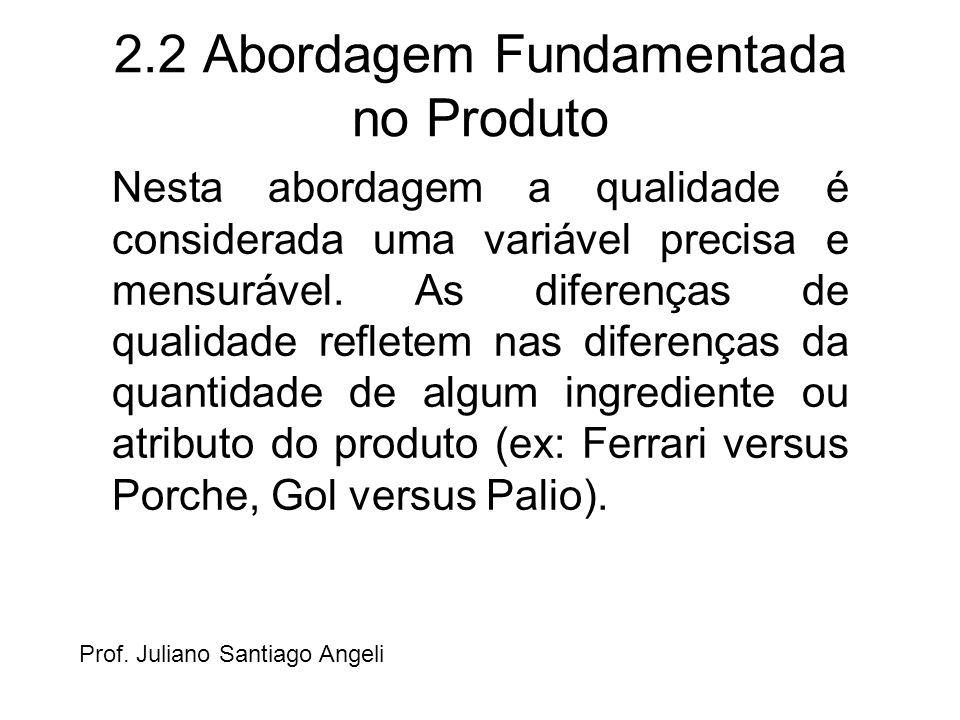 2.2 Abordagem Fundamentada no Produto