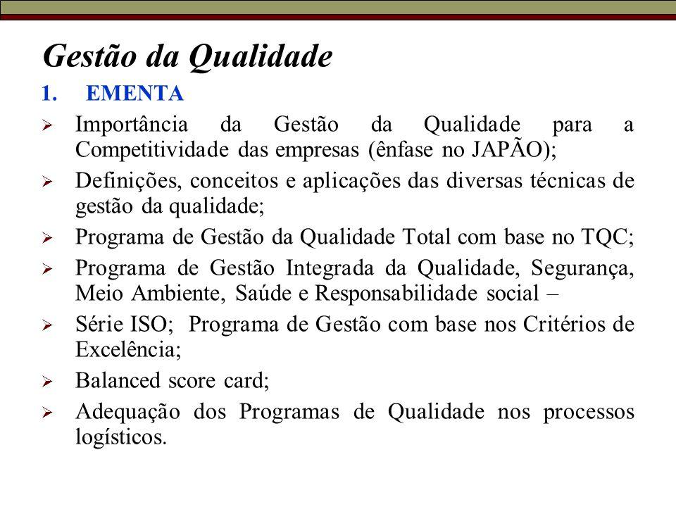 Gestão da Qualidade 1. EMENTA. Importância da Gestão da Qualidade para a Competitividade das empresas (ênfase no JAPÃO);