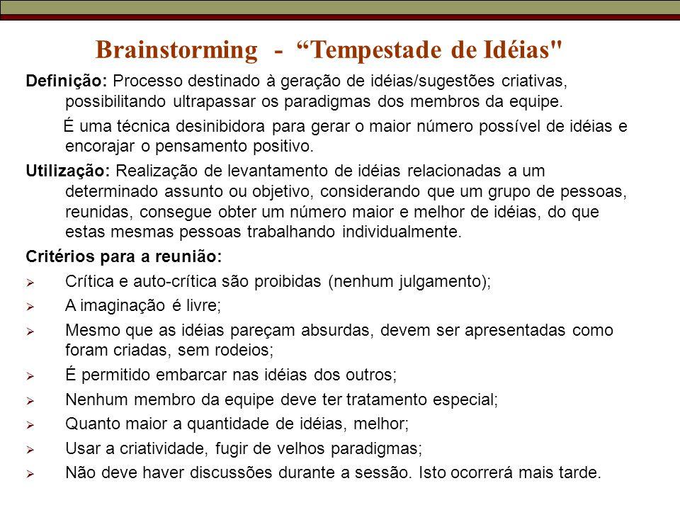 Brainstorming - Tempestade de Idéias