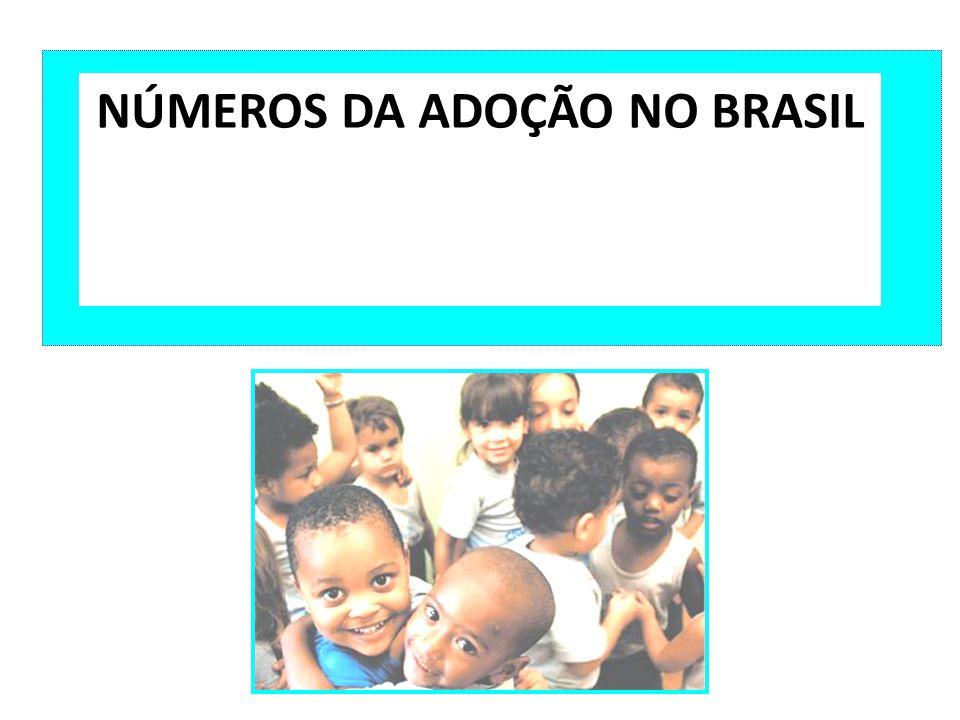 NÚMEROS DA ADOÇÃO NO BRASIL
