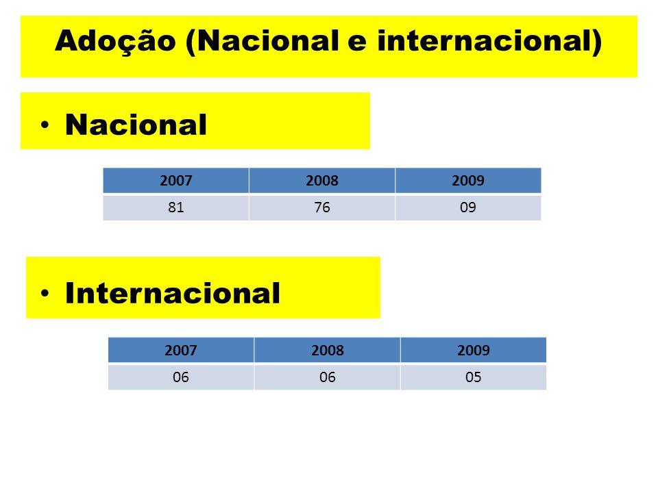 Adoção (Nacional e internacional)