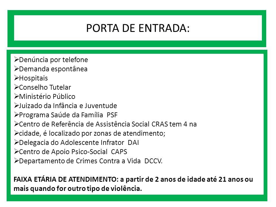 PORTA DE ENTRADA: Denúncia por telefone Demanda espontânea Hospitais