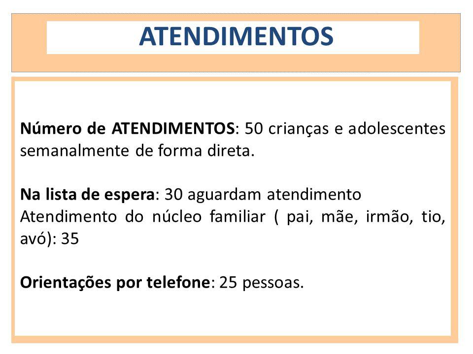 ATENDIMENTOS Número de ATENDIMENTOS: 50 crianças e adolescentes semanalmente de forma direta. Na lista de espera: 30 aguardam atendimento.