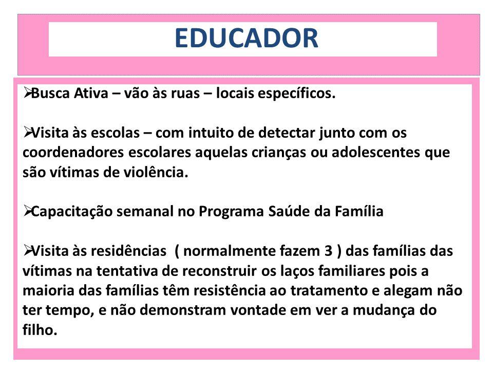 EDUCADOR Busca Ativa – vão às ruas – locais específicos.