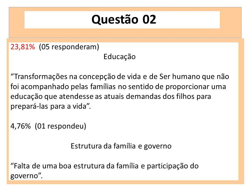 Estrutura da família e governo