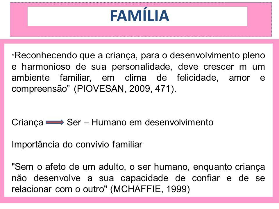 FAMÍLIA Criança Ser – Humano em desenvolvimento