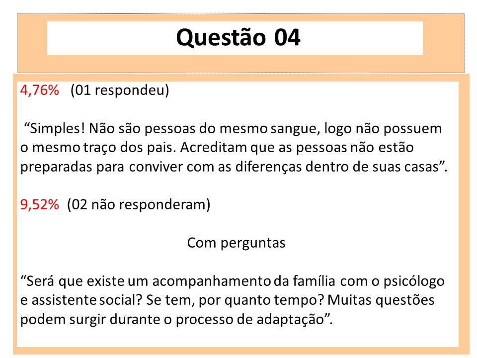 Questão 04 4,76% (01 respondeu)