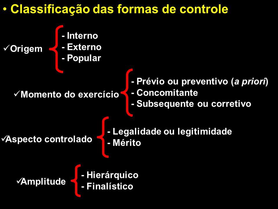 Classificação das formas de controle