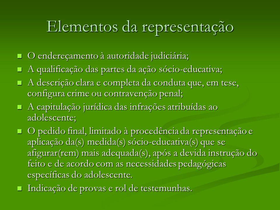 Elementos da representação