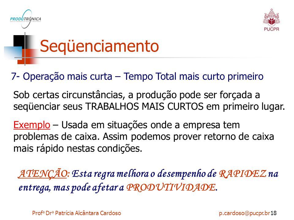 Profa Dra Patrícia Alcântara Cardoso p.cardoso@pucpr.br