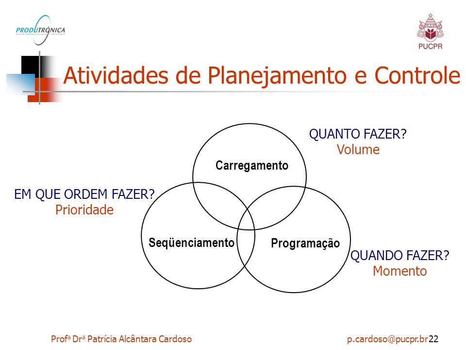 Atividades de Planejamento e Controle