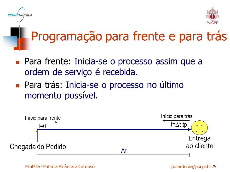 Programação para frente e para trás