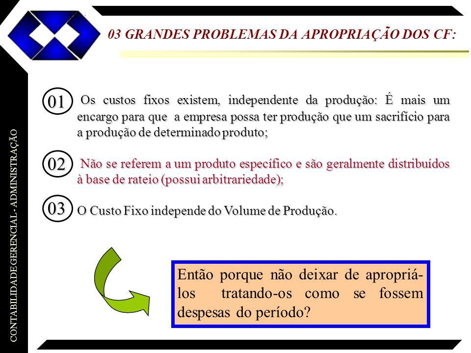 03 GRANDES PROBLEMAS DA APROPRIAÇÃO DOS CF: