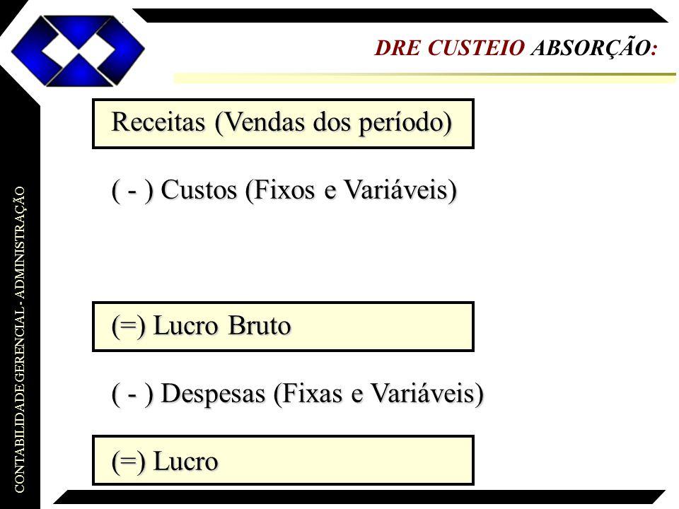 Receitas (Vendas dos período) ( - ) Custos (Fixos e Variáveis)