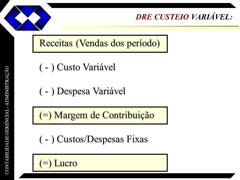 Receitas (Vendas dos período) ( - ) Custo Variável