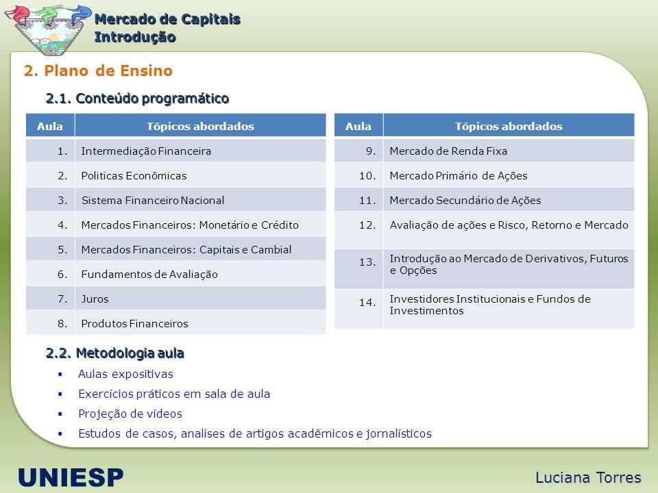 UNIESP 2. Plano de Ensino Luciana Torres Mercado de Capitais