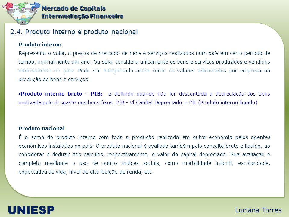 UNIESP 2.4. Produto interno e produto nacional Luciana Torres