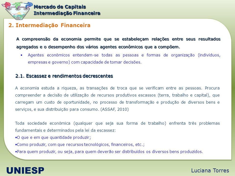 UNIESP 2. Intermediação Financeira Luciana Torres Mercado de Capitais