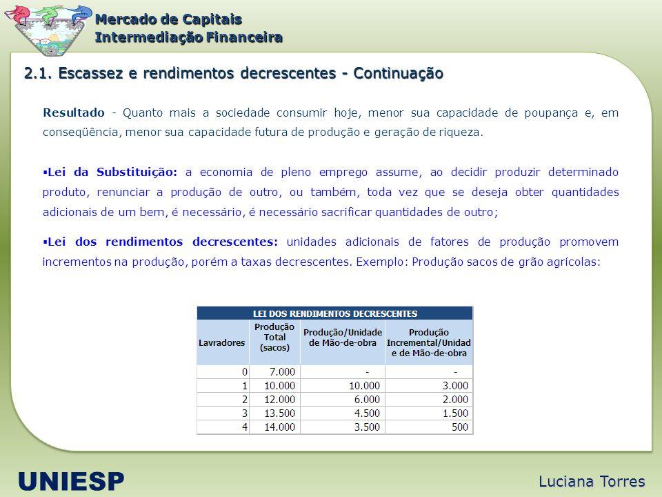 UNIESP 2.1. Escassez e rendimentos decrescentes - Continuação