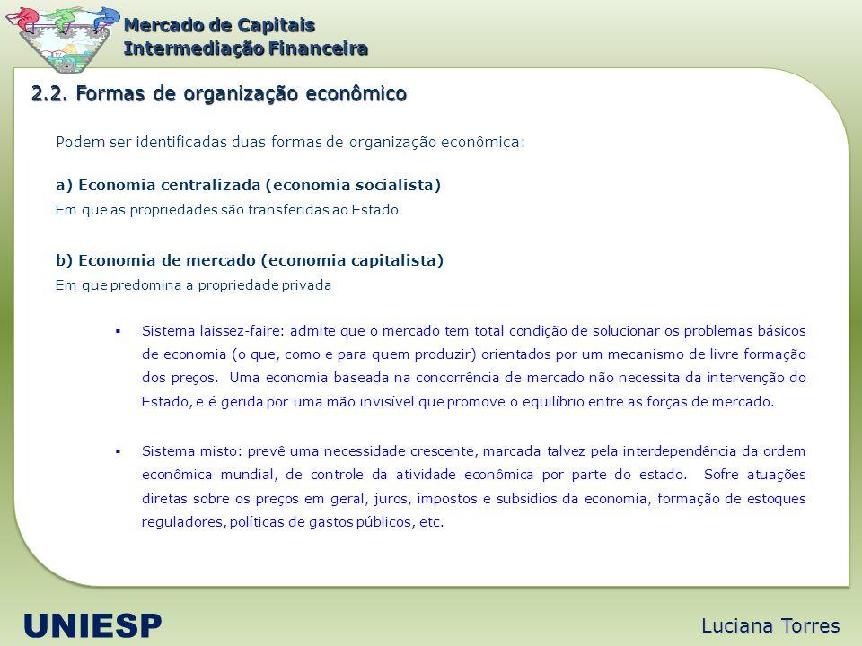 UNIESP 2.2. Formas de organização econômico Luciana Torres