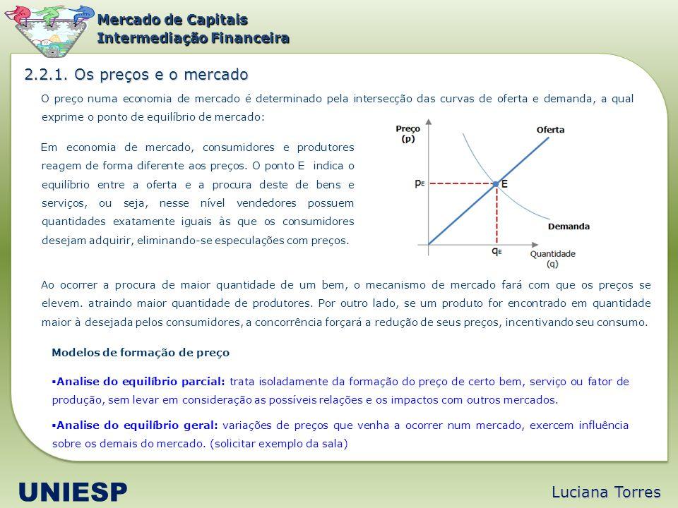 UNIESP 2.2.1. Os preços e o mercado Luciana Torres Mercado de Capitais