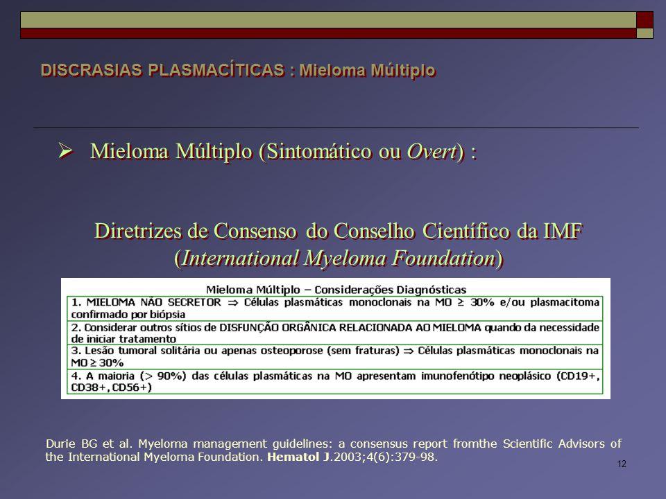 Mieloma Múltiplo (Sintomático ou Overt) :