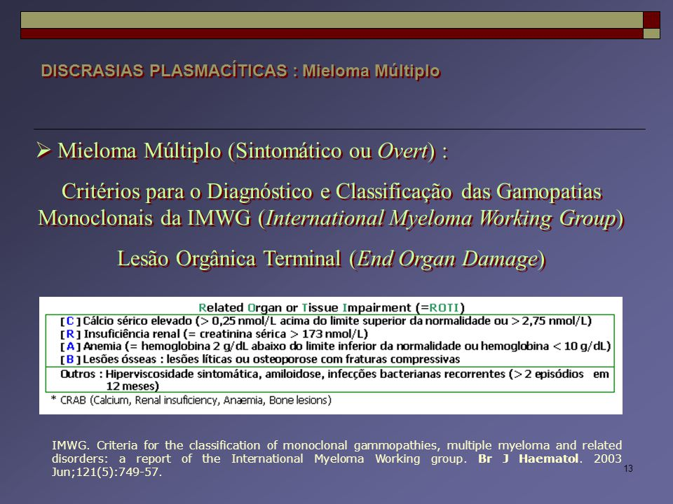 Lesão Orgânica Terminal (End Organ Damage)