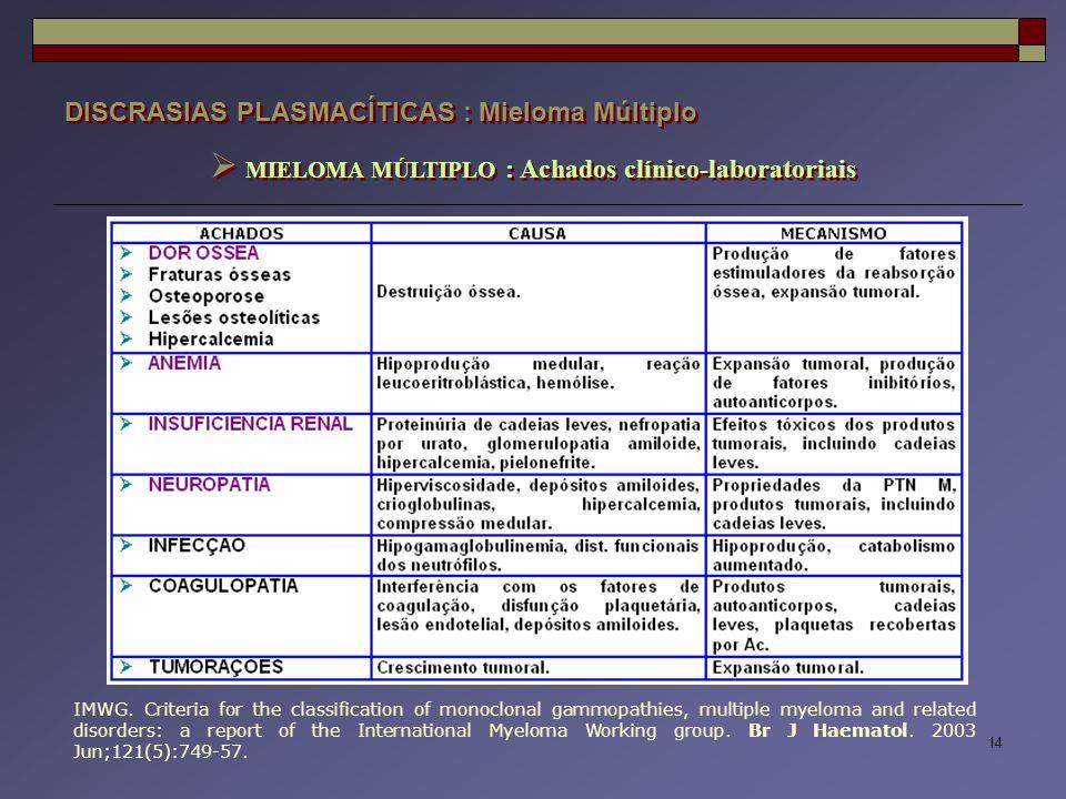 MIELOMA MÚLTIPLO : Achados clínico-laboratoriais