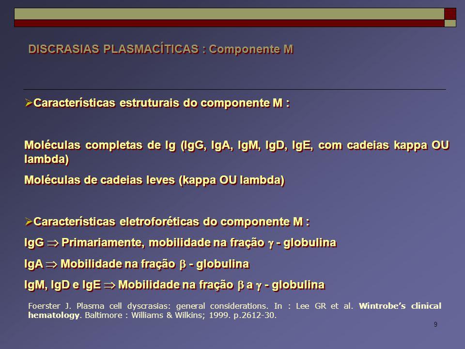 DISCRASIAS PLASMACÍTICAS : Componente M