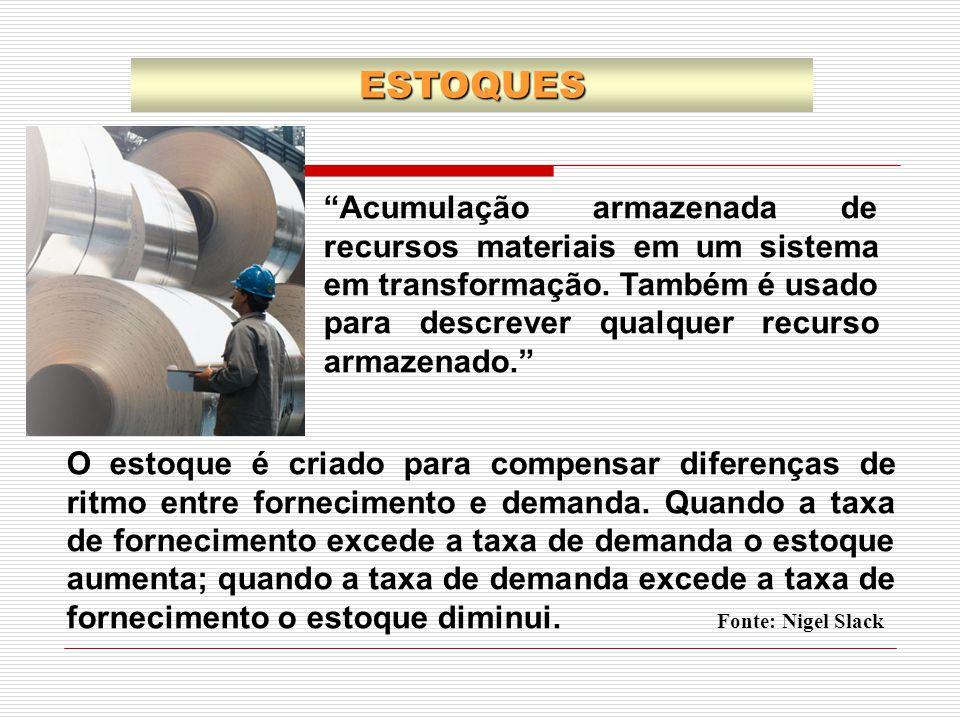 ESTOQUES Acumulação armazenada de recursos materiais em um sistema em transformação. Também é usado para descrever qualquer recurso armazenado.