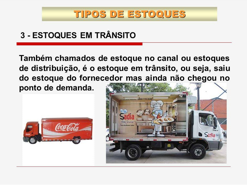 TIPOS DE ESTOQUES 3 - ESTOQUES EM TRÂNSITO