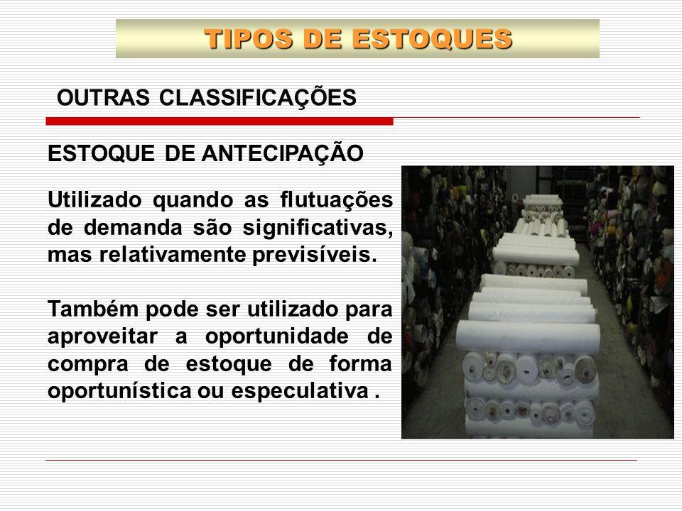 TIPOS DE ESTOQUES OUTRAS CLASSIFICAÇÕES ESTOQUE DE ANTECIPAÇÃO