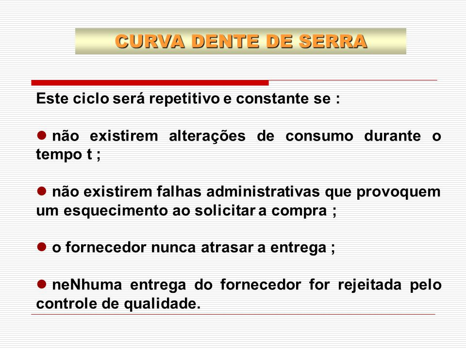 CURVA DENTE DE SERRA Este ciclo será repetitivo e constante se :