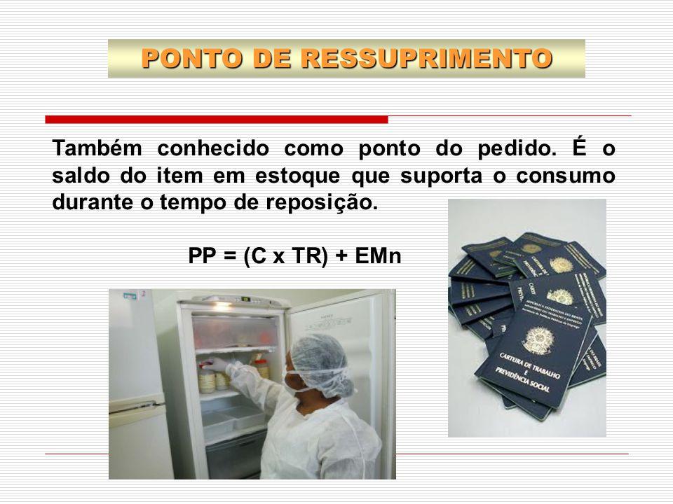 PONTO DE RESSUPRIMENTO