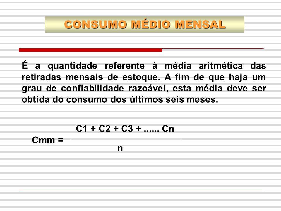 CONSUMO MÉDIO MENSAL