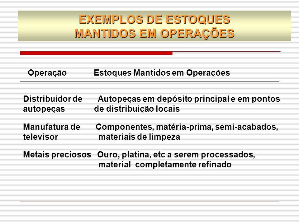 EXEMPLOS DE ESTOQUES MANTIDOS EM OPERAÇÕES