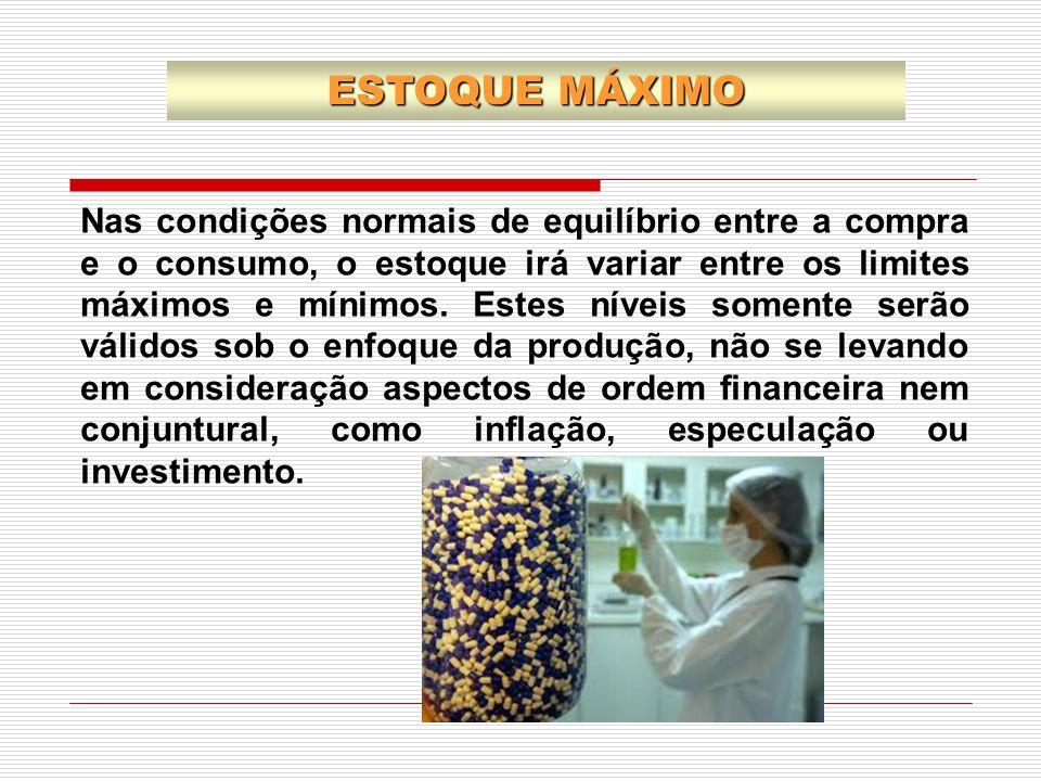 ESTOQUE MÁXIMO