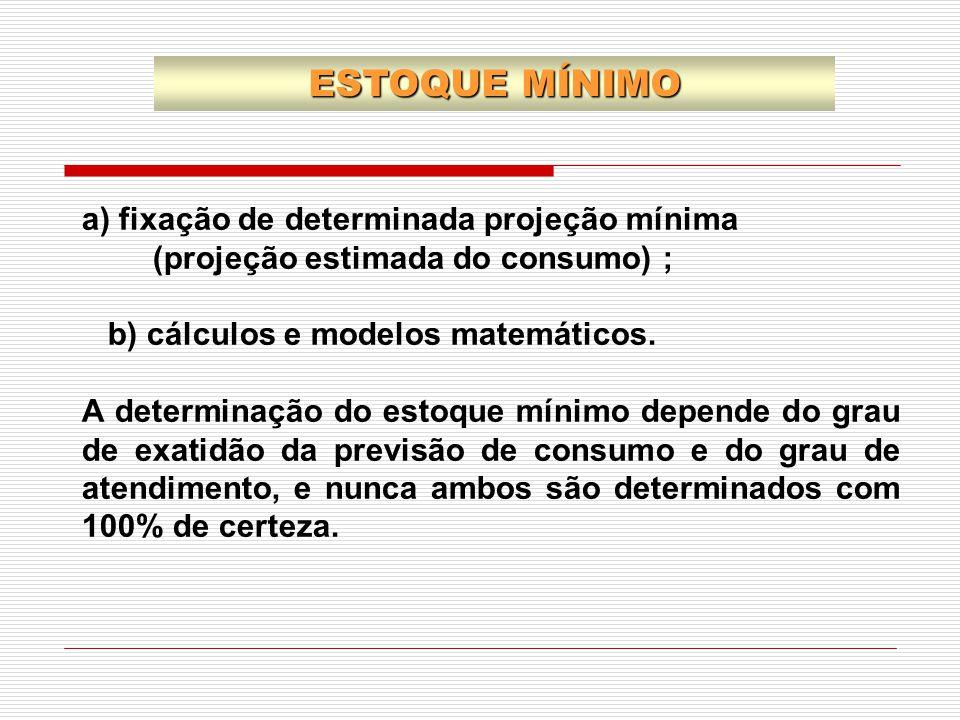 ESTOQUE MÍNIMO a) fixação de determinada projeção mínima