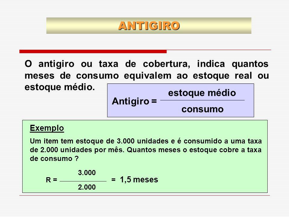 ANTIGIRO O antigiro ou taxa de cobertura, indica quantos meses de consumo equivalem ao estoque real ou estoque médio.