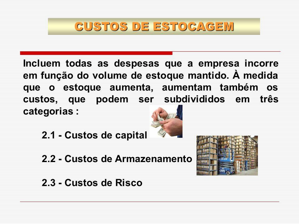 CUSTOS DE ESTOCAGEM