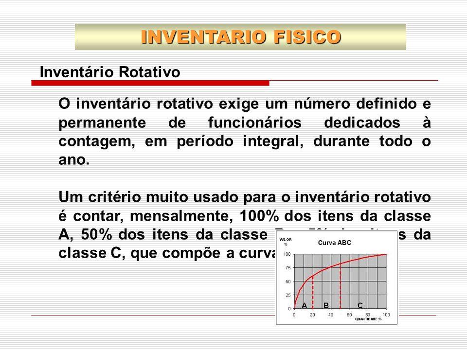 INVENTARIO FISICO Inventário Rotativo