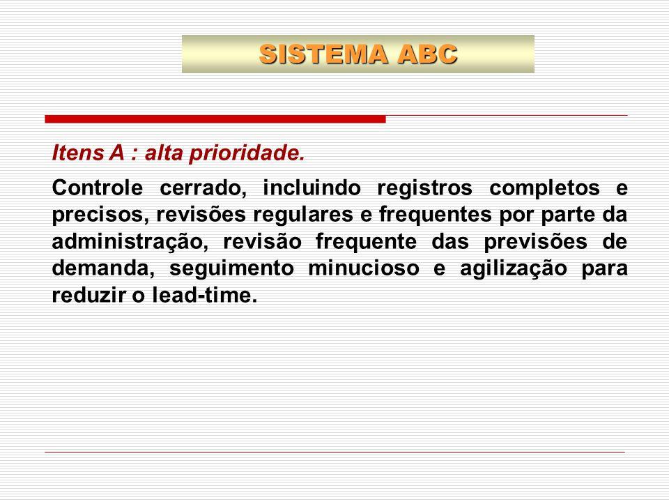 SISTEMA ABC Itens A : alta prioridade.