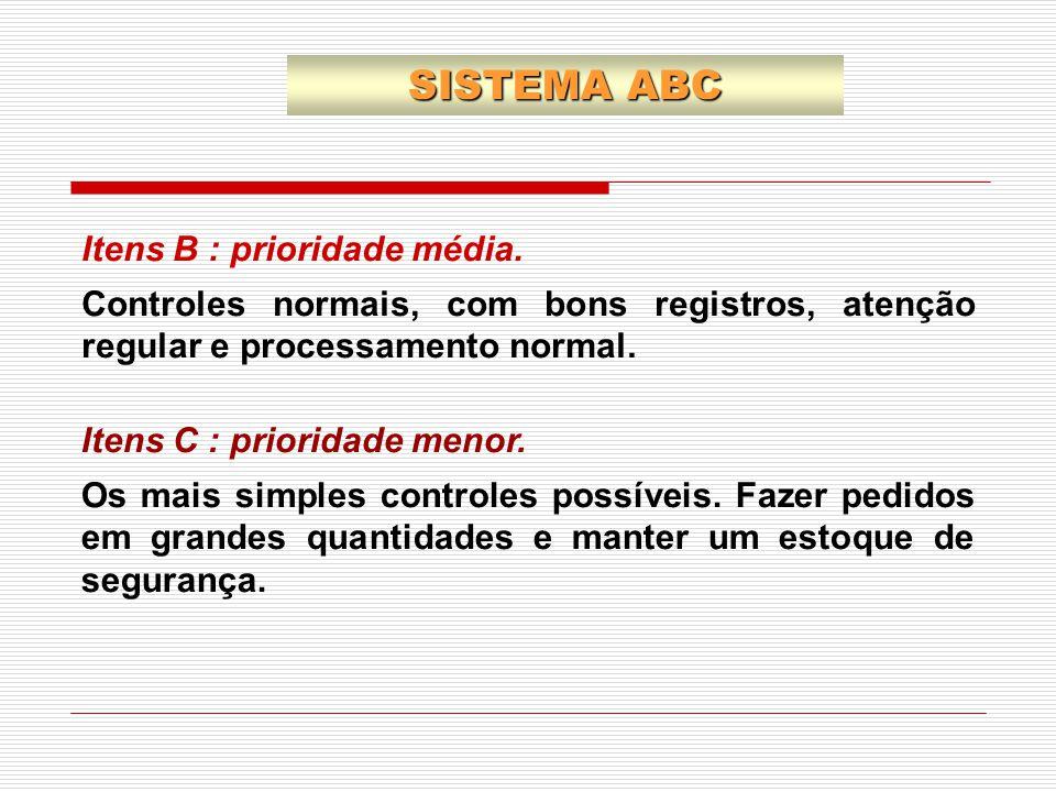 SISTEMA ABC Itens B : prioridade média.