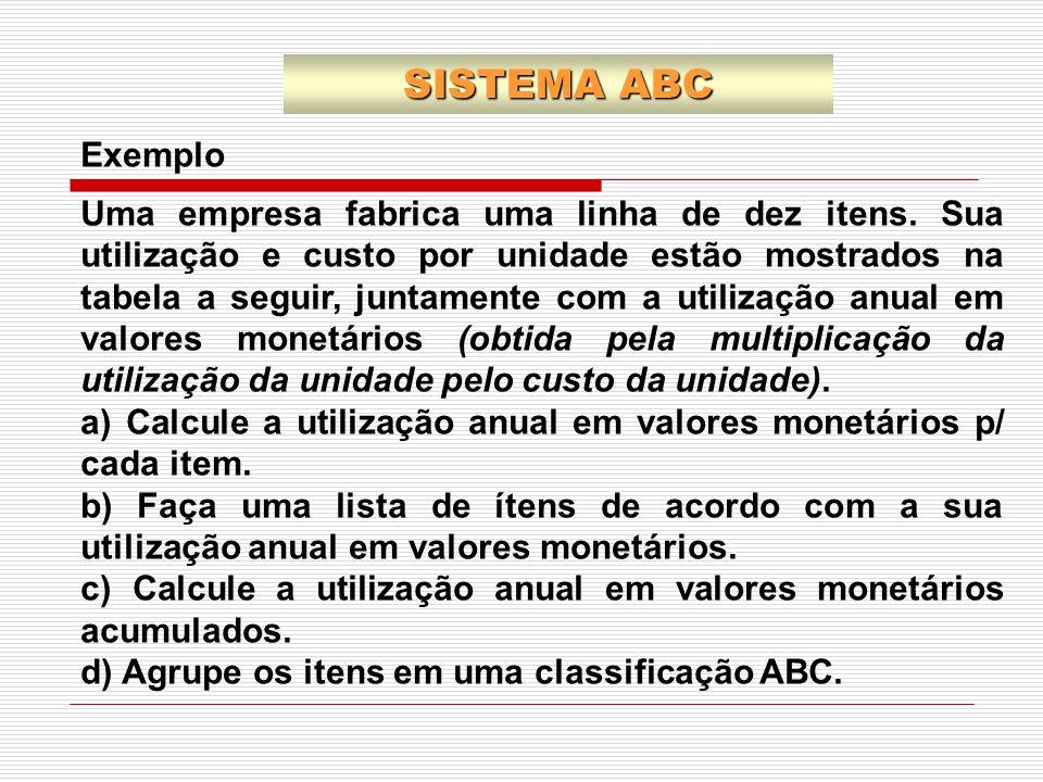 SISTEMA ABC Exemplo.