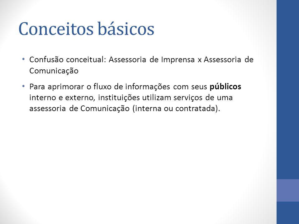 Conceitos básicos Confusão conceitual: Assessoria de Imprensa x Assessoria de Comunicação.