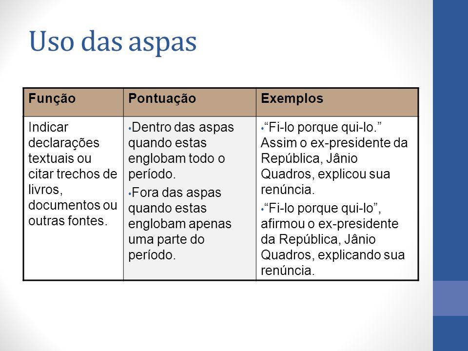 Uso das aspas Função Pontuação Exemplos
