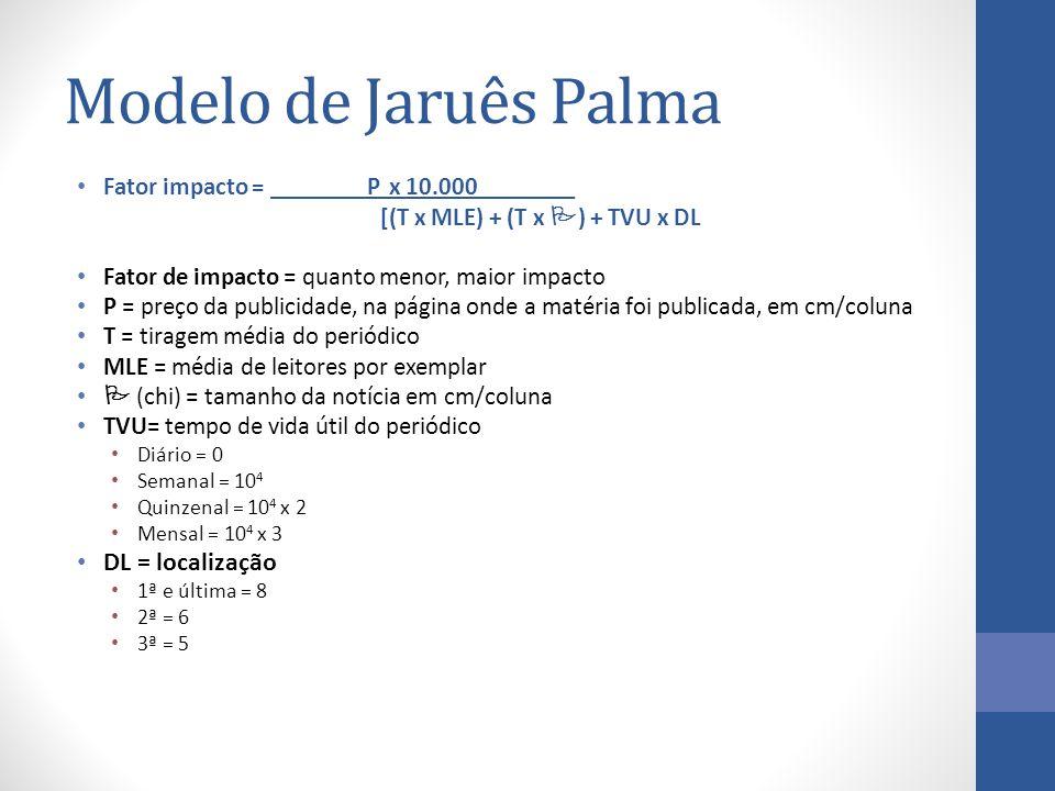Modelo de Jaruês Palma DL = localização